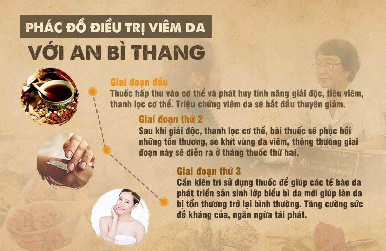 Phác đồ điều trị viêm da với bài thuốc An Bì Thang