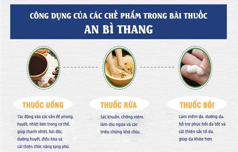Công dụng của 3 chế phẩm trong bài thuốc An Bì Thang