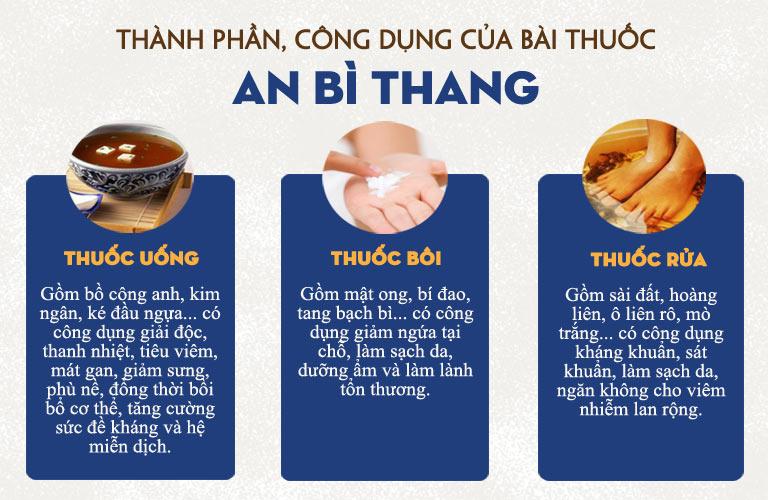Thành phần, công dụng của 3 chế phẩm trong bài thuốc An Bì Thang