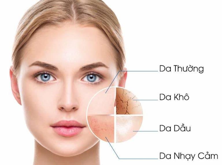 Đặc điểm da cũng được xem là nguyên nhân gây bệnh