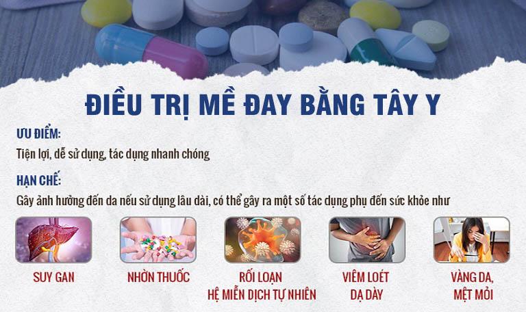 Những tác dụng phụ có thể xảy ra khi lạm dụng thuốc Tây chữa mề đay